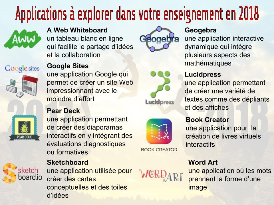 Application à explorer